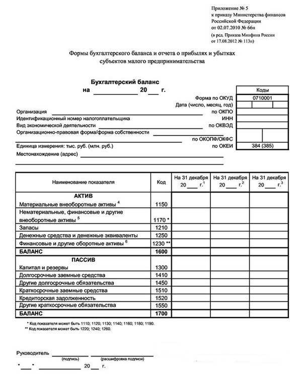 Бухгалтерская отчетность организации 2014 бланк скачать