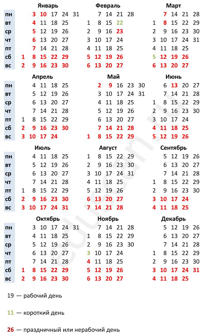 30 августа 2014 лунный календарь
