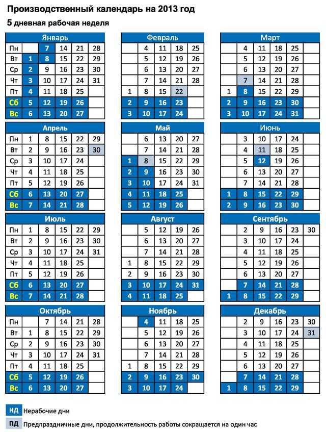 Производственный календарь на 2013 год в Казахстане, профессиональные праздники.