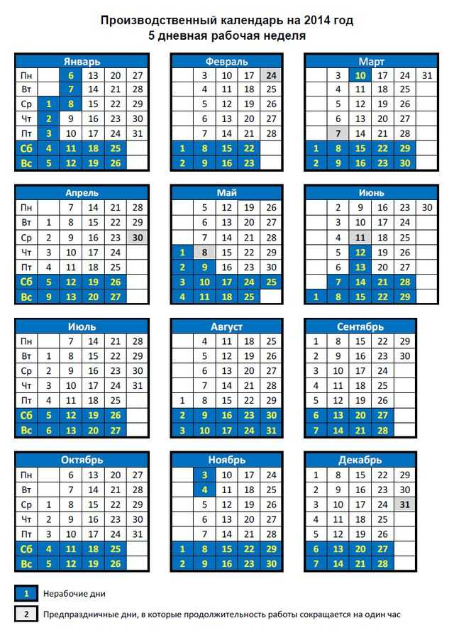 Календарь с 2016 по 2025
