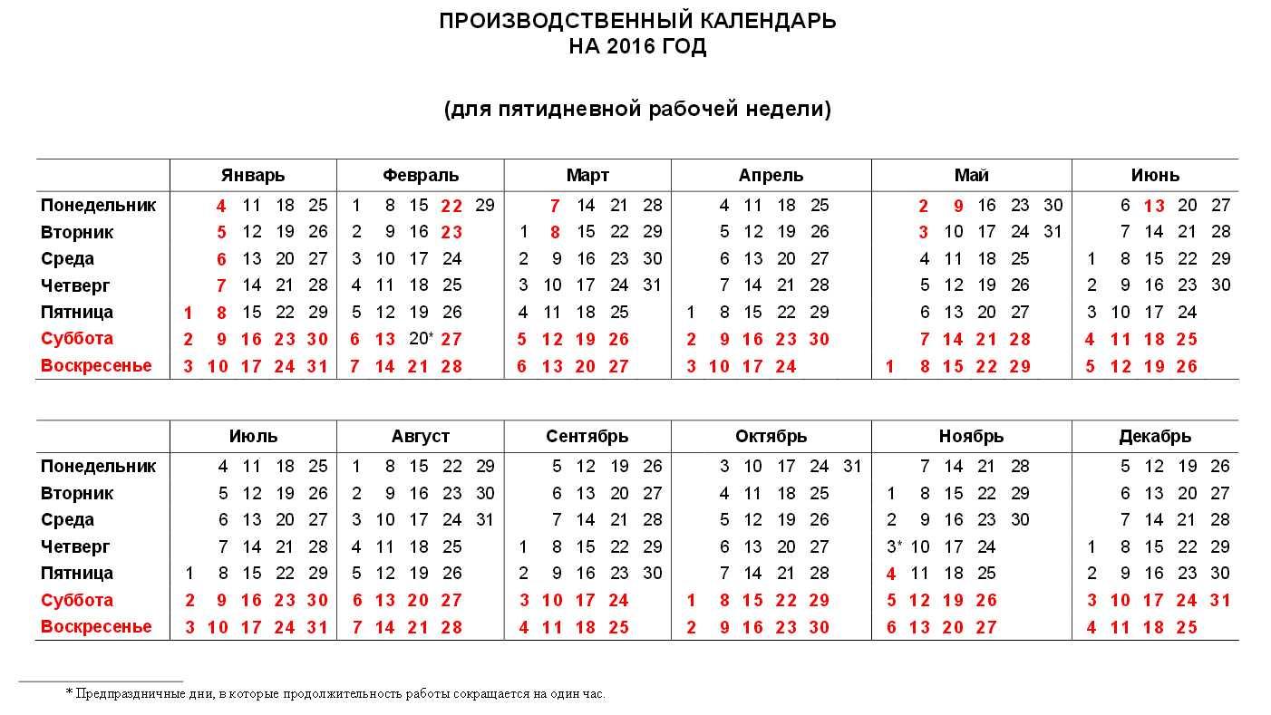 Тайна календаря нерожденным