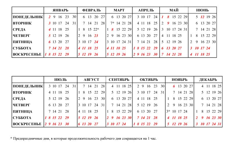 Календари октябрь 2014