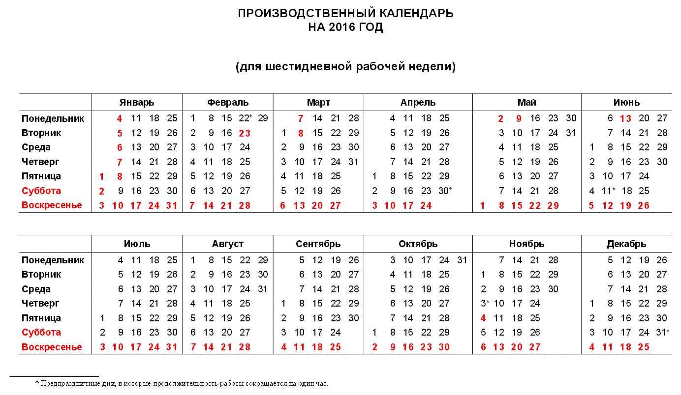Устав праздника на день рождение
