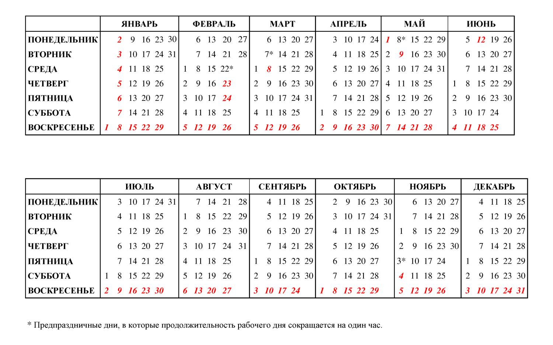 Производственный календарь на 2014 год выходные и праздники 2014