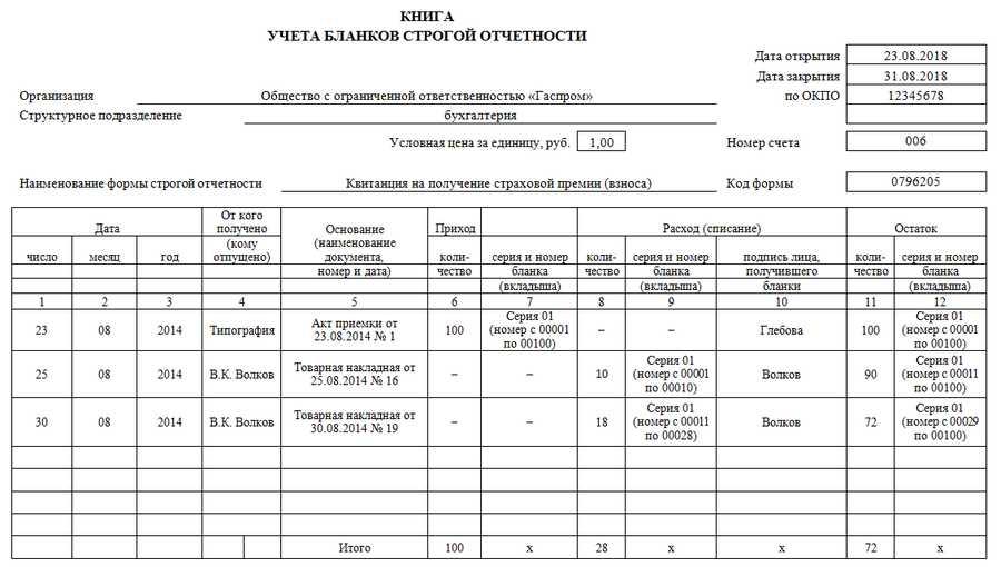 Регистрация ип бланки строгой отчетности код дохода 2002 в декларации 3 ндфл