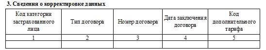 сзв-корр раздел 3 сведения о корректировке данных
