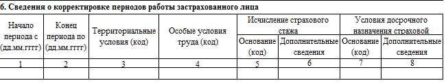 сзв-корр раздел 6 корректировка периода работы застрахованного лица