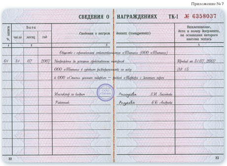 2.1 Увольнение в связи с истечением срока трудового договора