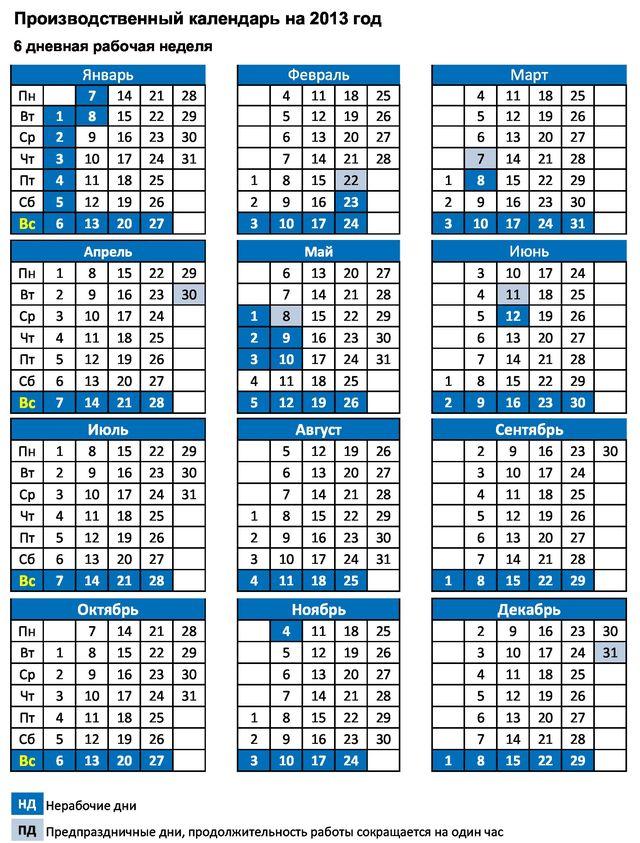 Оплата выходных дней в командировке в 2016