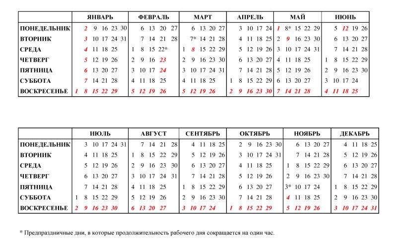 Производственный календарь 2017 года с выходными
