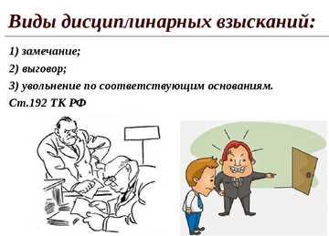 Дисциплинарное взыскание работнику | какие Виды, применение | меры