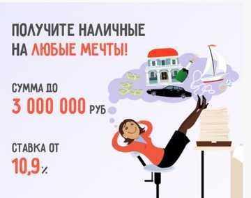Срочно оформить Кредит в банке: без справок и поручителей, хоумкредит