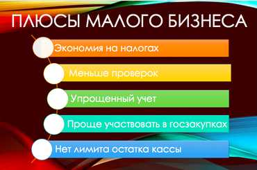 Малое предприятие - критерии отнесения в 2019 - 2020 годах