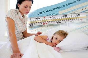 Сроки Оплаты и перерасчета больничного листа: за 1 месяц, год. Срок перерасчета
