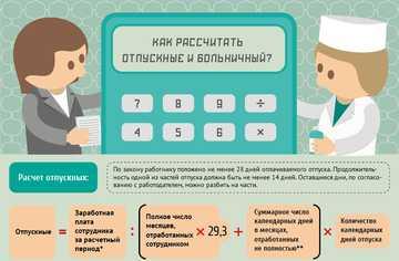 Калькулятор Отпускных онлайн | новый расчет для отпуска | пример 2021
