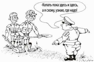 Воинский учет | отчетность в комиссариат | Военно учетная работа